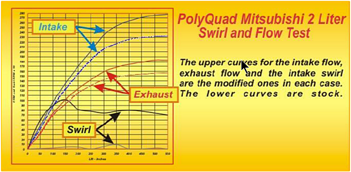 Figure 12 PolyQuad charge motion