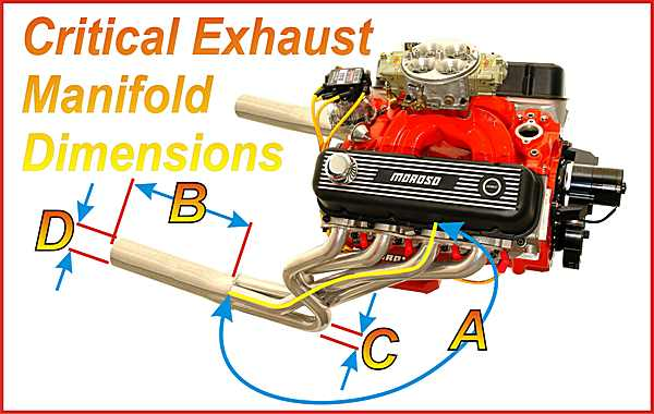 Figure 11 Critical Exhaust Manifold Dimensions