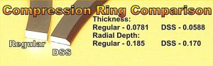 DSS Piston. Compression Ring Comparison.